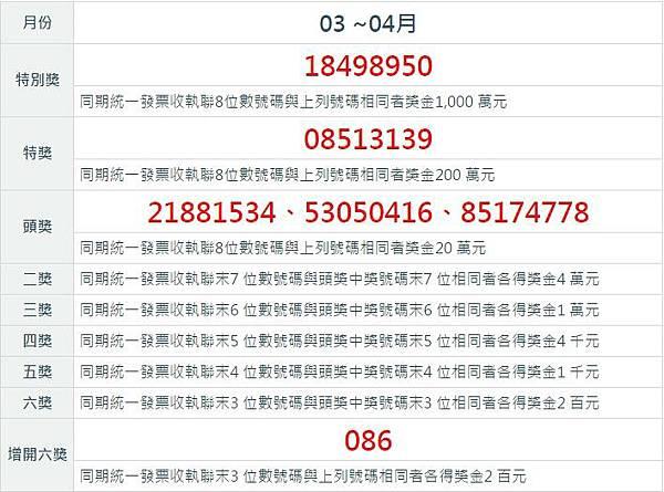 105_34月_統一發票中獎號碼.jpg
