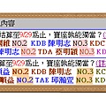 2010-09 銷售競賽