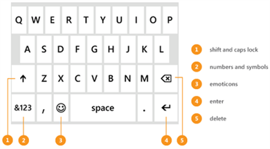 keyboard-callouts-lowercase-keyboard