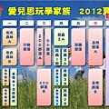 2012夏學