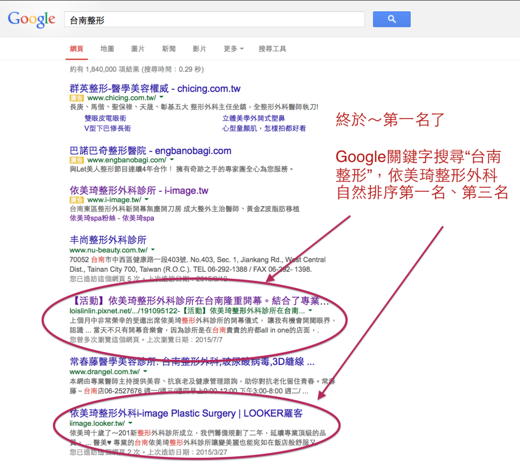 GOOGLE搜尋#台南整形#依美琦整形外科 自然排序第一名
