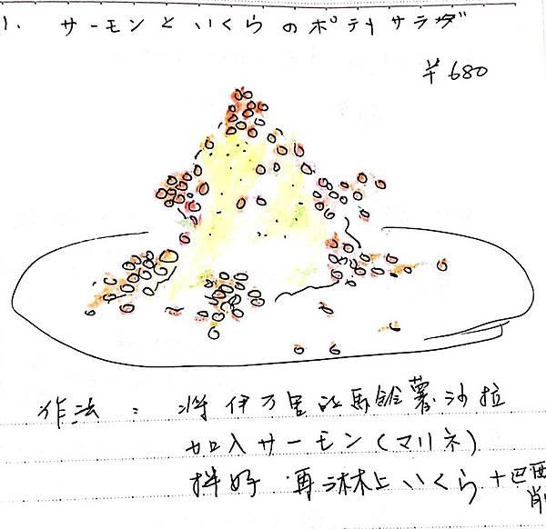 鮭魚/鮭魚卵/馬鈴薯沙拉