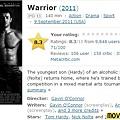 勇者無敵 imdb評價│Warrior (2011) - IMDb-movietown影城 (複製).jpg