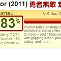 勇者無敵-爛番茄 評價│The Warrior - Rotten Tomatoes-movietown影城 (複製).jpg