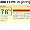 切膚慾謀 爛番茄評價The Skin I Live In - Rotten Tomatoes新.jpg