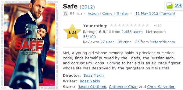 火線反擊 imdb影評評價│暂告安全 imdb影评评价 Safe