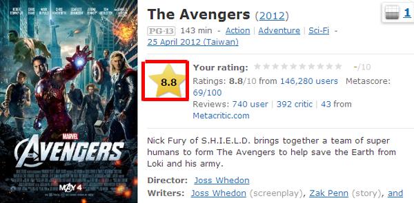 復仇者聯盟imdb評價│复仇者联盟the avengers imdb