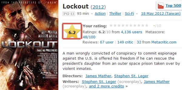 天外封鎖線 imdb影評│拯救太空1號│太空一号│反锁 Lockout imdb