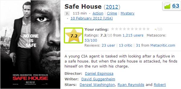 狡兔計畫 imdb評價Safe House (2012) - IMDb