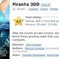 3D食人魚2 imdb影評評價│食人鱼3DD imdb影评评价Piranha 3DD imdb
