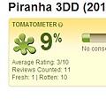 3D食人魚2 爛番茄影評評價│食人鱼3DD烂番茄影评评价Piranha 3DD Piranha 3DD - Rotten Tomatoes