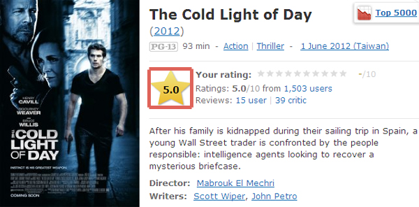 冷光線索 imdb影評評價│白昼冷光The Cold Light of Day (2012) - IMDb