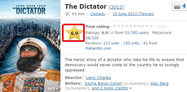 大獨裁者落難記 imdb影評評價The Dictator-imdb