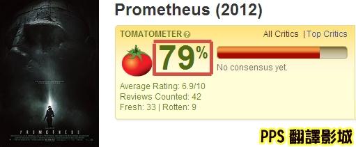 普羅米修斯 爛番茄影評評價│异形前传普罗米修斯 烂番茄影评评价Prometheus - Rotten Tomatoes新