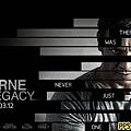 神鬼認證4海報│叛諜追擊4:機密逃殺海報│谍影重重4海报The Bourne Legacy Poster-1新