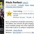 歌喉讚在imdb影評/評價│完美音调imdb影评/评价Pitch Perfect (2012) - IMDb