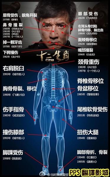 [成龍賀歲片]電影十二生肖劇照/十二生肖剧照CZ12 Chinese Zodiac Image00 (複製)+