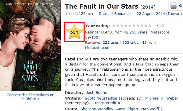 生命中的美好缺憾在IMDB評價高達8.4分
