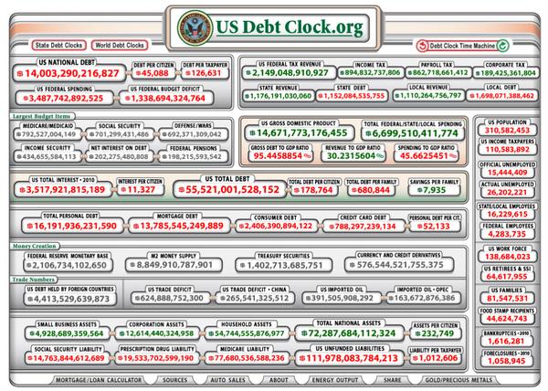 美國國債鐘.png
