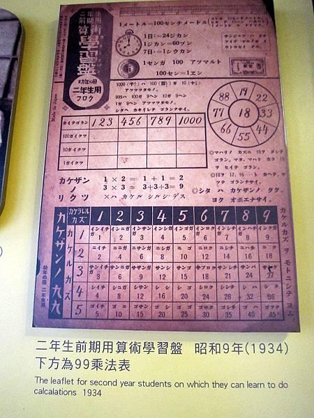 古老的九九乘法表
