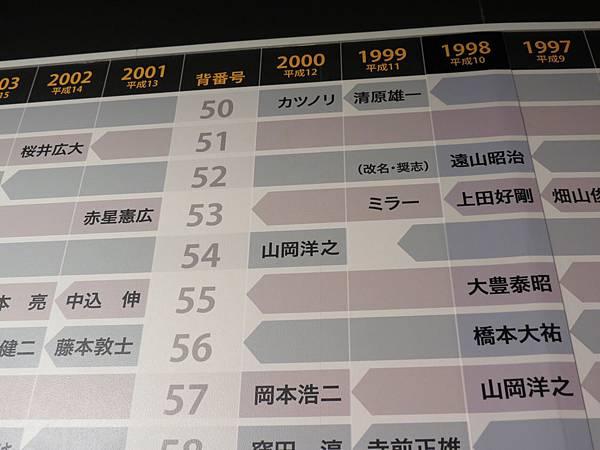 2015京都大阪0606-甲子園 (96).jpg