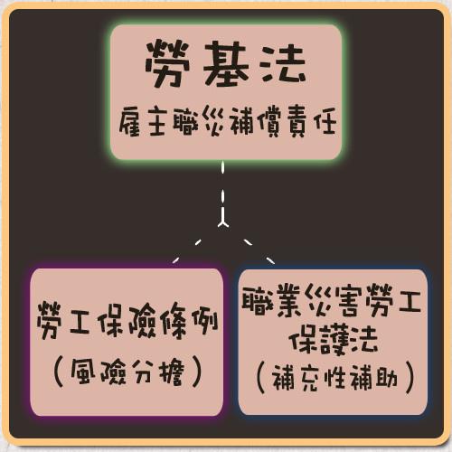 依法加保0516-2.jpg