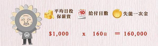 百問小學堂0115-3.jpg