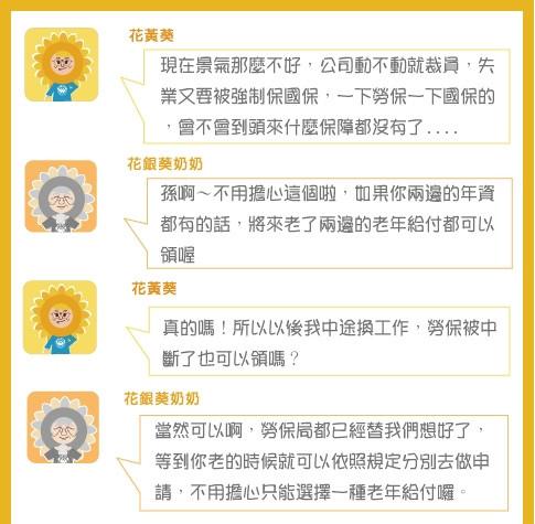[退休] 國保湊勞保,老年生活有保障(part1)0423-1.jpg