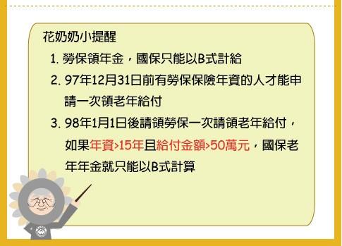 [退休] 國保湊勞保,老年生活有保障(part1)0423-3.jpg