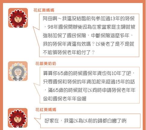 [退休] 國保湊勞保,老年生活有保障(part2)0423-1.jpg