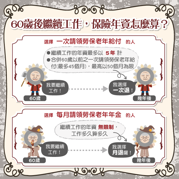 部落格-0926-5.png