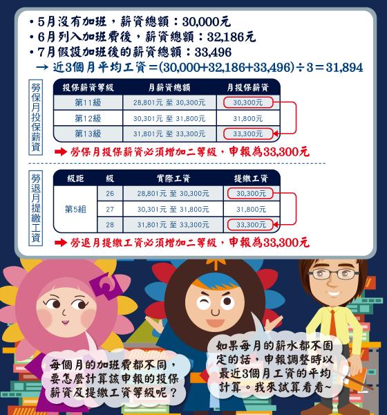 部落格-0514-5.png