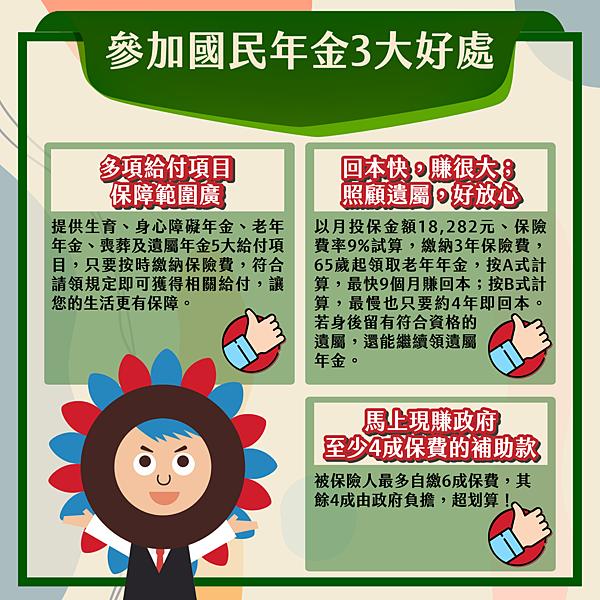 國民年金制度介紹