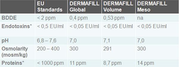 優於歐盟對於玻尿酸品質的要求.png
