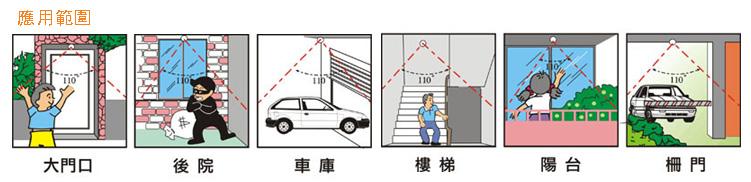 太陽能LED感應燈07