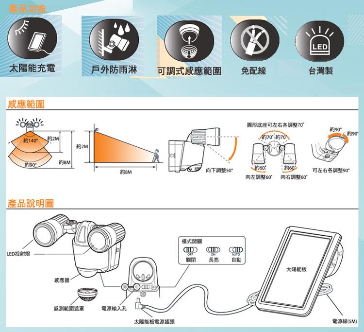 太陽能LED感應燈06