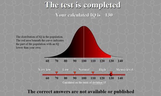 IQtest.jpg