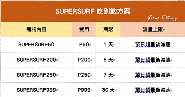 go surf.png