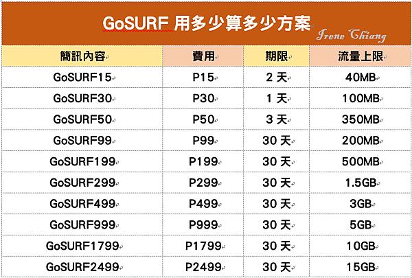 gosurf.png