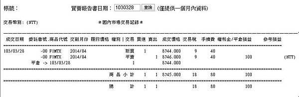 103.3.28期貨買賣報告書