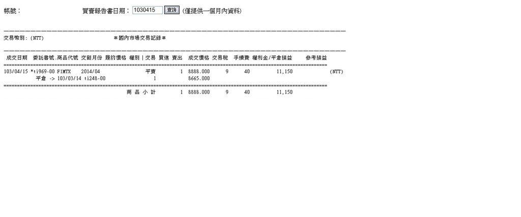 2014.4.15買賣報告書