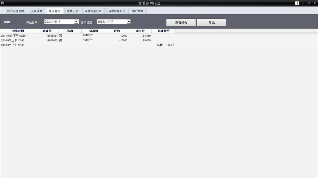 2014.4.7國外期貨AUD/JPY交易記錄