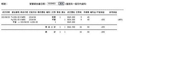 2014.4.3期貨買賣報告書