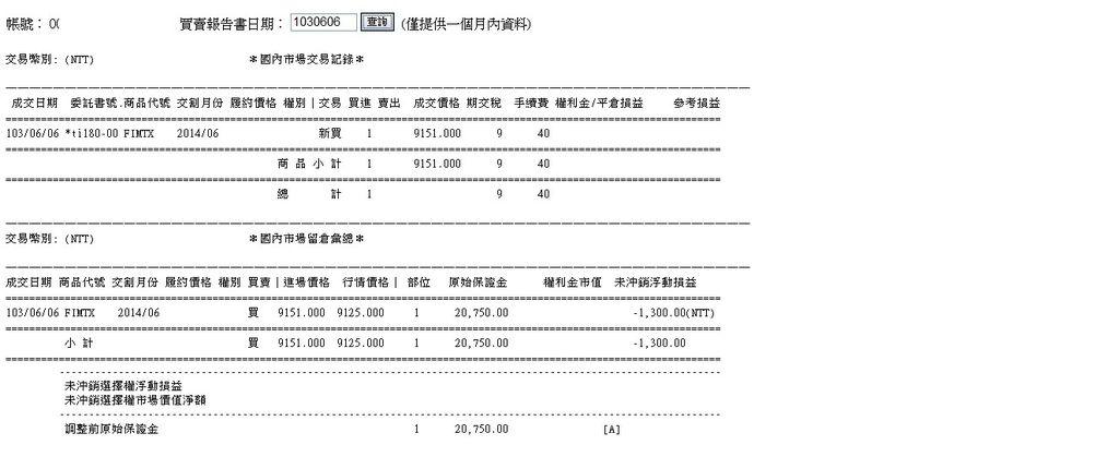 2014.6.6-2期貨買賣報告書