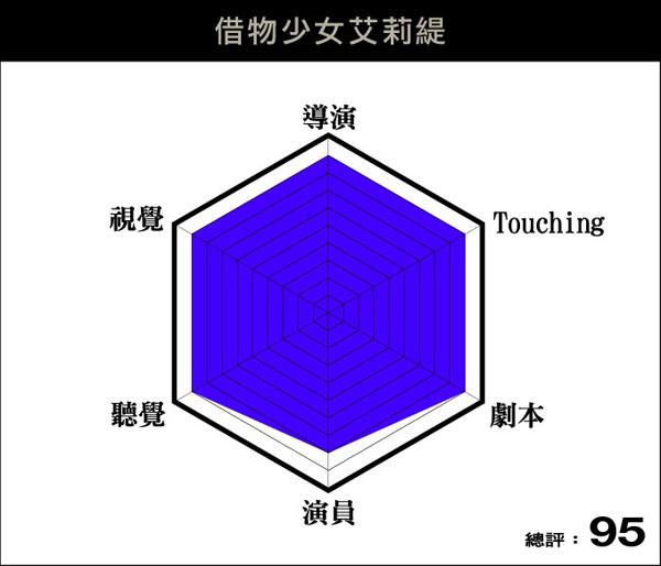 電影六芒星_借物少女艾莉提_imo.jpg