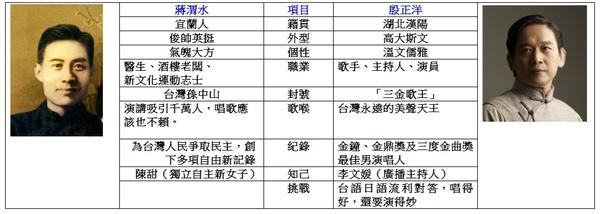 NEW蔣渭水.jpg