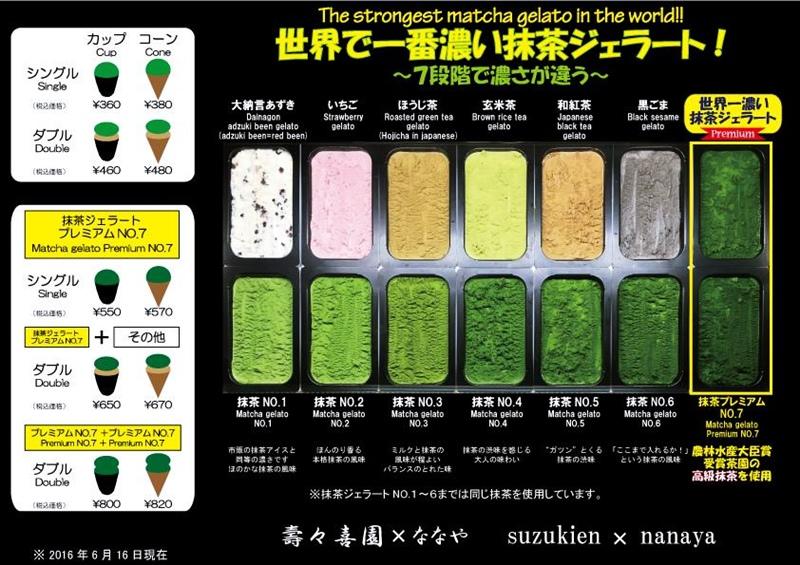 gelato-menu-160616.JPG