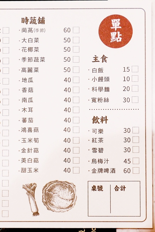 2019-10-19 台南 密密一鍋 (6).jpg