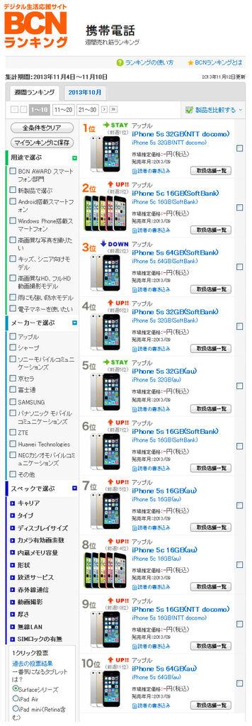 BCN iPhone