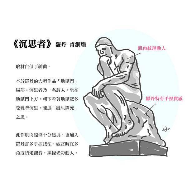 沉思者@奇美博物館必看 羅丹雕塑 超美肌肉線條
